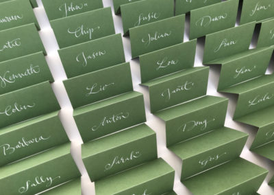 Gouache on place cards